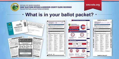 Blog--What-is-in-your-ballot-packet